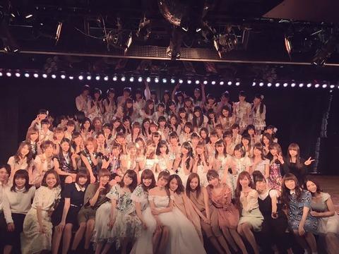 【AKB48G】主要メンバー卒業発表から卒業までにかかった時間