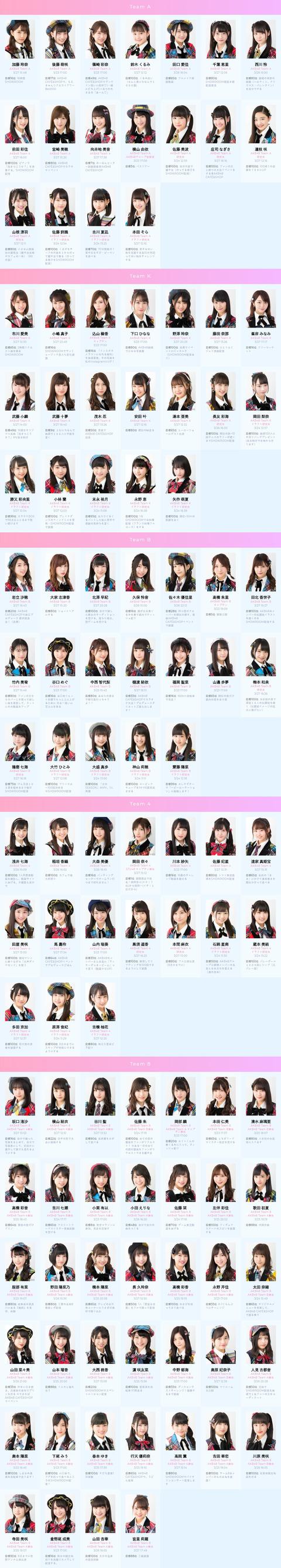 【AKB48G】53rdシングル世界選抜総選挙、今年の公約発表キタ━━━━(゚∀゚)━━━━!!