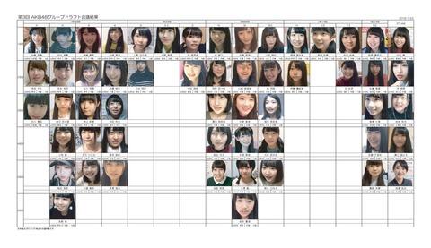 【AKB48】込山小嶋田野らは矢作萌夏を上手く引き上げられるのか?【チームK】