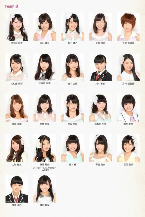 【朗報】AKB48新チームBスタメン発表きたあああああああ
