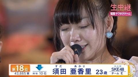 【SKE48】握手フル完売、総選挙選抜の須田亜香里がなぜ外仕事で活躍できないのか?【疑問】