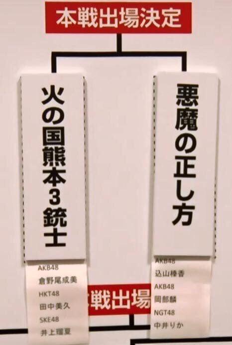 【AKB48じゃんけん大会】予備戦屈指の好カード「火の国熊本三銃士vs悪魔の正し方」が実現www