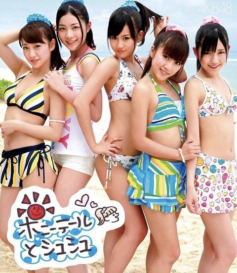 【SKE48】世界チャンピオン松井珠理奈さん「それにしても水着の面積が」