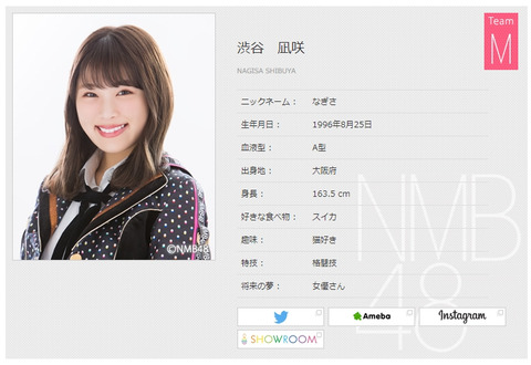 【朗報】なぎちゃんの身長が伸びる【NMB48・渋谷凪咲】