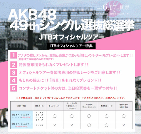 【AKB48総選挙】ガラガラなJTBオフィシャルツアー、どんな特典つけたら申し込む?