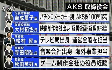 【AKB48G】コロナウイルスの影響で色んな興行イベントが自粛してるのに劇場公演を続けるAKSの異常性