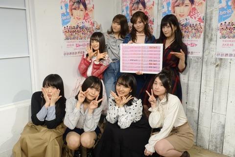 【AKB48G】センター試験SR配信で「せいちゃんの太もも」「こみのニットπ」「さっほーの▼」ばっか見てたヤツwww