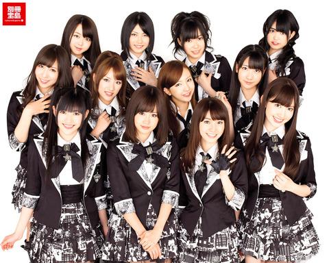 【AKB48】今の若手とかつての前田敦子や大島優子って何か大きな違いあるか?