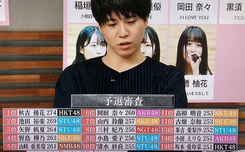 AKB48グループ歌唱力No.1決定戦、HKT48秋吉優花が予選1位!!!