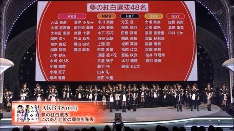 【AKB48G】「実人気」とかいう意味不明な気持ち悪い言葉