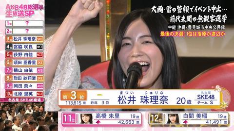 【AKB48G】もしも今年選抜総選挙が開催されたら起こりそうなこと