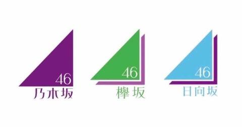 【AKB48G】パチンコ屋じゃ、ソニーに勝てない【坂道G】