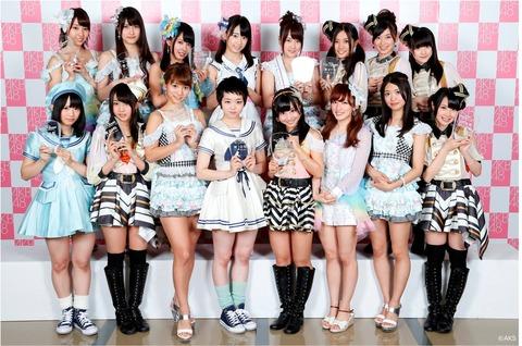 【SKE48】木本花音て2013年頃は宮脇咲良とたいして人気変わらなかったのにどうしてこうなった?