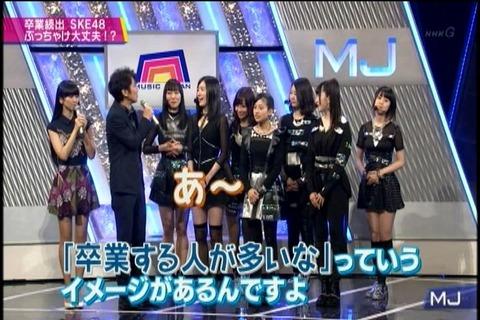 【SKE48】松井珠理奈が大量卒業に言及「グループに問題ない」