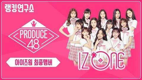 IZ*ONEメンバーの、韓国内での人気指標って大体宮脇咲良が一位なんだけど?