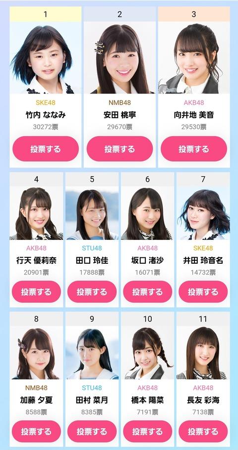 【AKB48G写真集選抜イベント】向井地美音が「1位になっても写真集出さない」と言った結果www