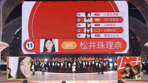 【徹底討論】SKE48松井珠理奈はなぜ紅白選抜で11位だったのか?