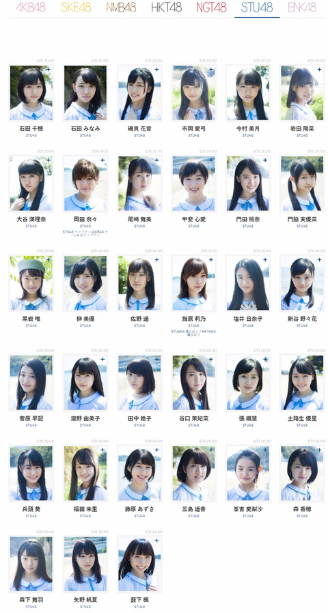 【STU48】総選挙アピール動画の再生回数ランキングキタ━━━(゚∀゚)━━━!!