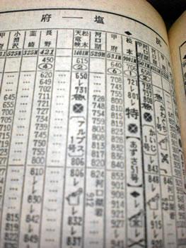 1973年1月時刻表中央東線
