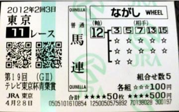 エタンダール青葉賞2