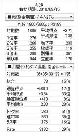 tenhou_prof_20100726
