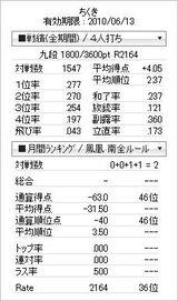 tenhou_prof_20100601