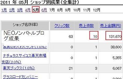 NEOノンバトル成果続報〜69クリックで12個155610円の売上!