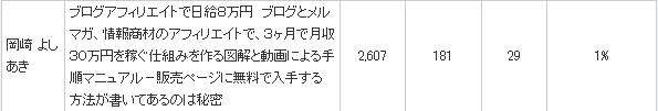 日給8万円の今までの売り上げ本数証拠画像