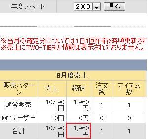 電脳卸2009.8月分売り上げ