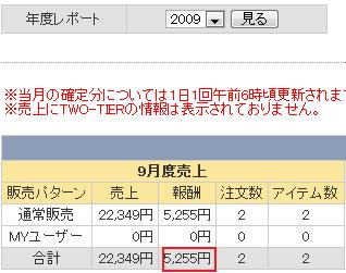 電脳卸2009.9月分売り上げ