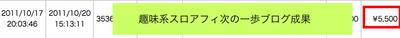 趣味ブログからほったらかしで5500円の成果!
