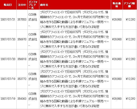 日給8万円売れ行き証拠画像2007.7.21