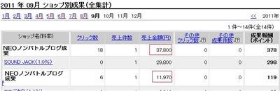 49770円+αの売上!NEOノンバトルの実践成果