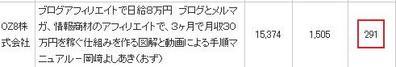 日8インフォトップ総売り上げ2010.3.10