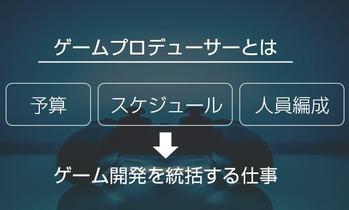 プロデューサー ゲーム (2)