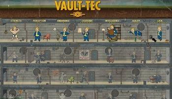 ステータス Fallout4