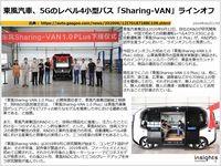 東風汽車、5Gのレベル4小型バス「Sharing-VAN」ラインオフのキャプチャー