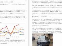 淘汰加速、中国自動車バブル崩壊へ