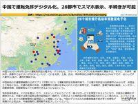 中国で運転免許デジタル化、28都市でスマホ表示、手続きが可能のキャプチャー