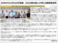AIWAYSとHESAIが協業、ADAS強化通じ24年に自動運転実現のキャプチャー