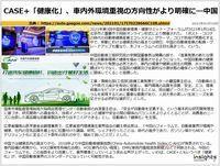 CASE+「健康化」、車内外環境重視の方向性がより明確に―中国のキャプチャー