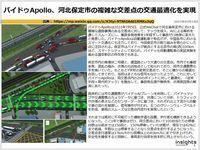 バイドゥApollo、河北保定市の複雑な交差点の交通最適化を実現のキャプチャー