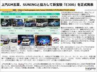上汽GM五菱、SUNINGと協力して新宝駿「E300」を正式発表のキャプチャー