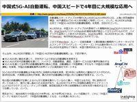 中国式5G-AI自動運転、中国スピードで4年目に大規模な応用へのキャプチャー