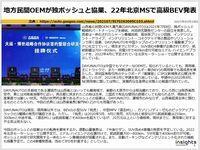 地方民間OEMが独ボッシュと協業、22年北京MSで高級BEV発表のキャプチャー