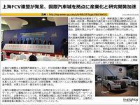 上海FCV連盟が発足、国際汽車城を拠点に産業化と研究開発加速のキャプチャー