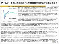 ダイムラーが絶好調の北京ベンツ株式比率引き上げに乗り気に?のキャプチャー