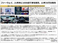 ファーウェイ、21年末に1000店で車を販売、22年30万台販売のキャプチャー