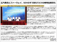 広汽集団とファーウェイ、SDVのすう勢下でICVの戦略協業深化のキャプチャー