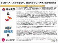 トヨタ-CATLだけではない、韓国バッテリー大手2社が中国接近のキャプチャー